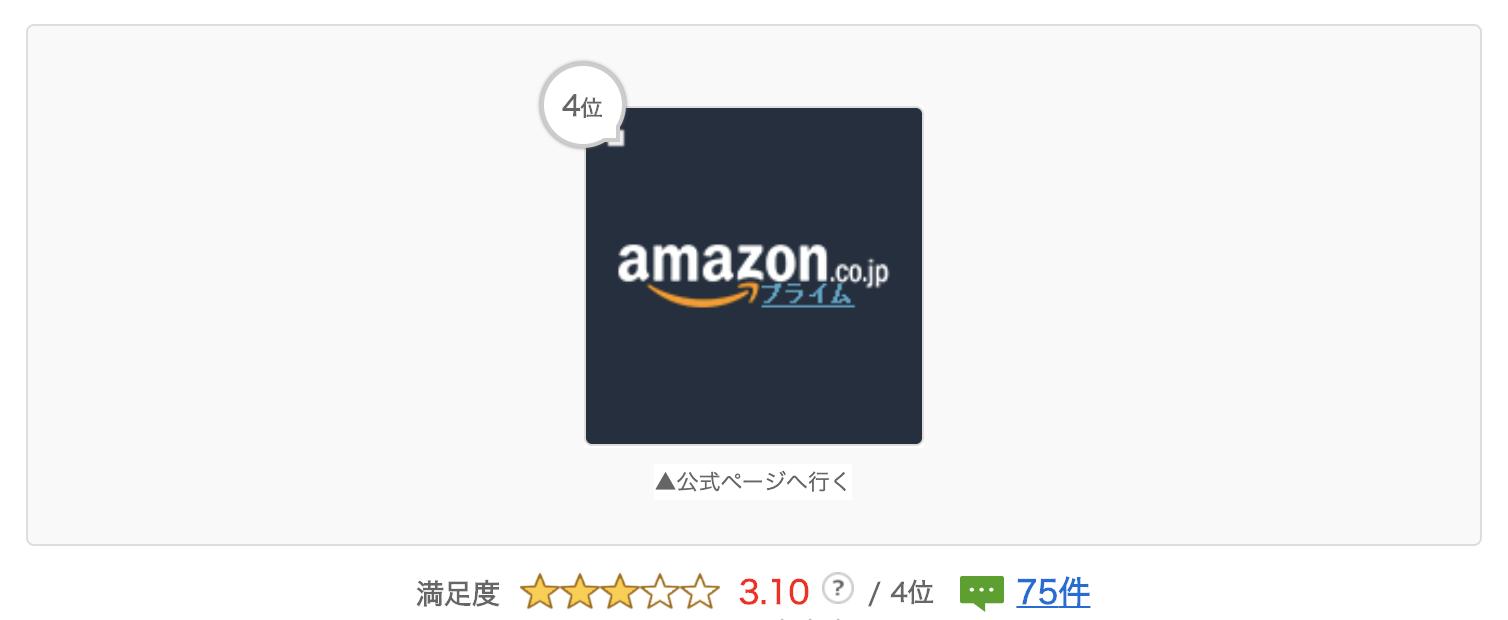 Amazonプライムビデオ口コミ