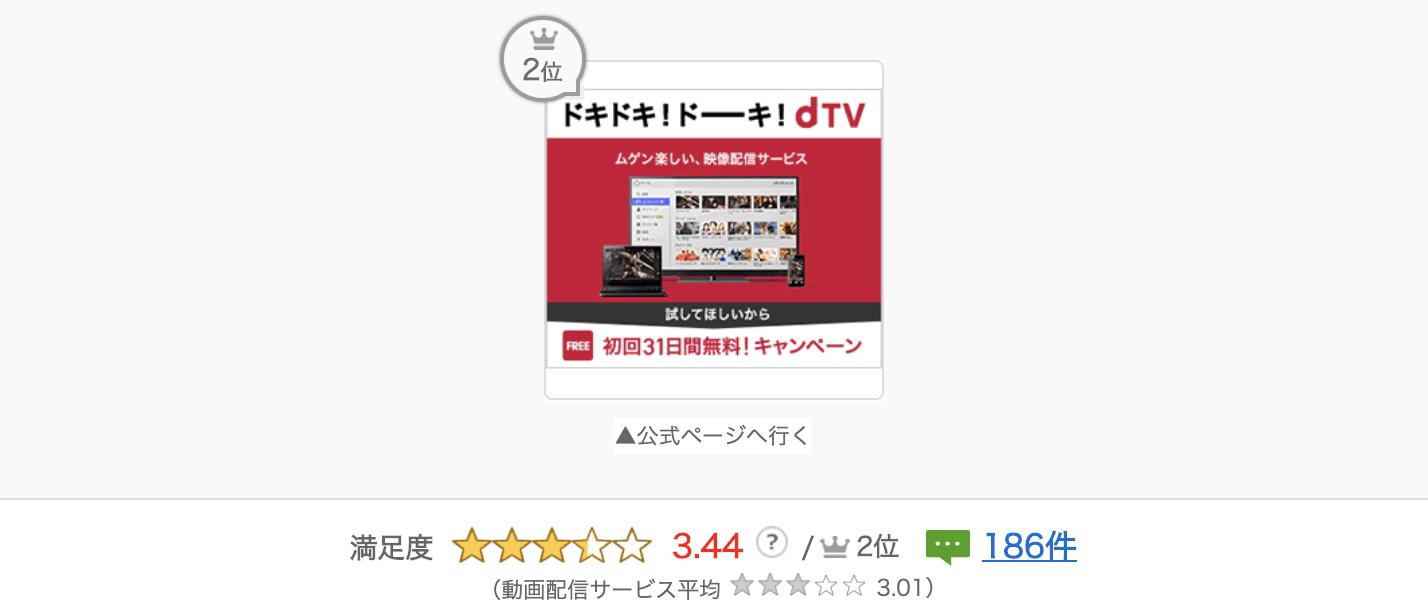 dTV評判