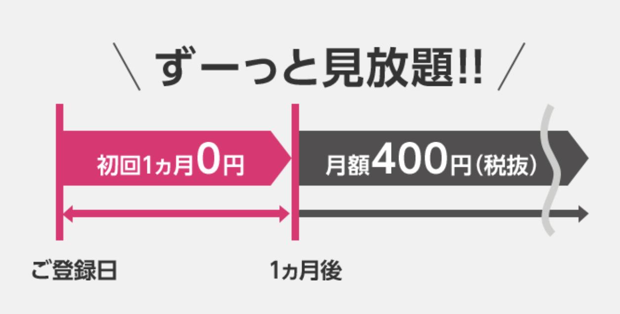 アニメ放題400円